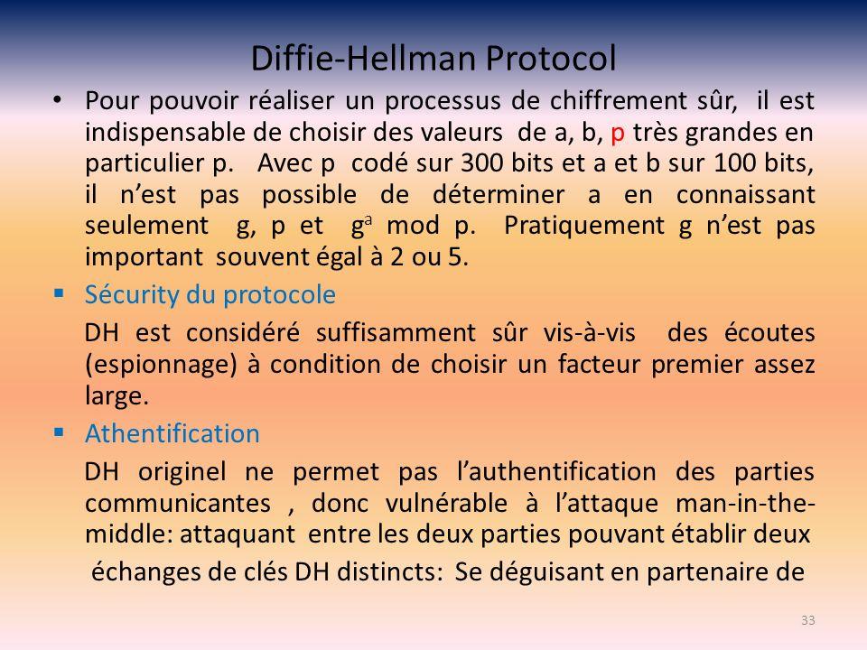 Diffie-Hellman Protocol Pour pouvoir réaliser un processus de chiffrement sûr, il est indispensable de choisir des valeurs de a, b, p très grandes en