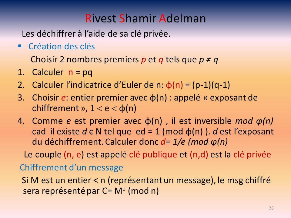 Rivest Shamir Adelman Les déchiffrer à laide de sa clé privée. Création des clés Choisir 2 nombres premiers p et q tels que p q 1.Calculer n = pq 2.Ca