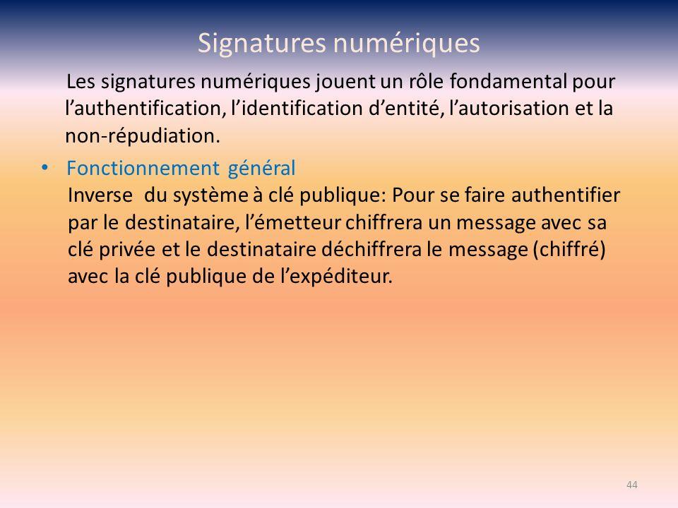 Signatures numériques Les signatures numériques jouent un rôle fondamental pour lauthentification, lidentification dentité, lautorisation et la non-ré