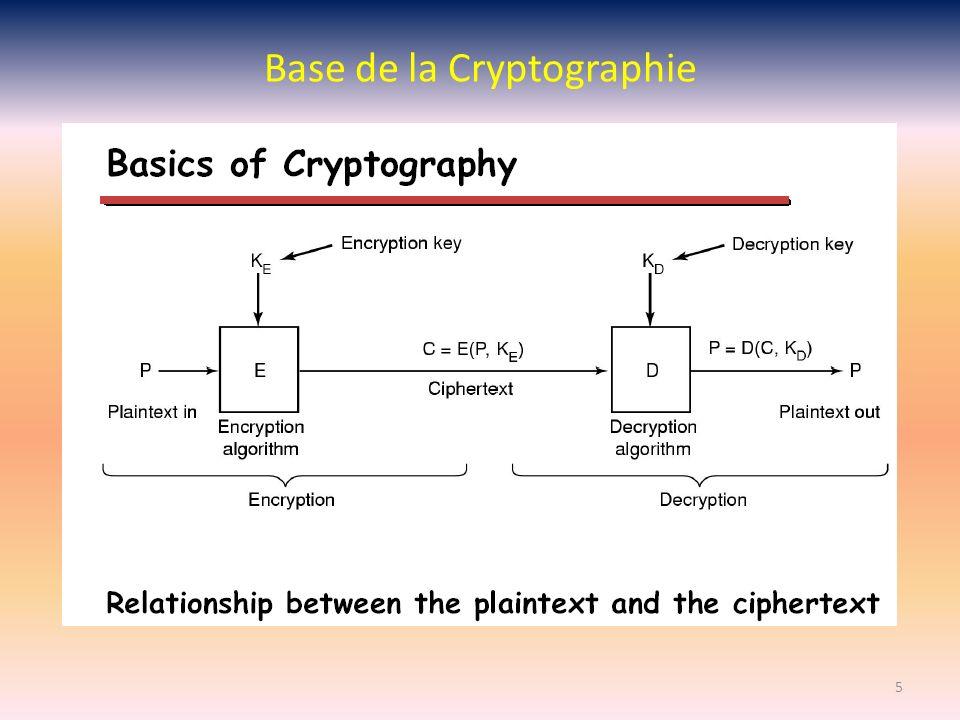 Cryptographie à Clé Symétrique Algorithmes par flots (flux): traitent des données de longueur quelconque sans découpage, par exemple: A5/1 algorithme (1994), utilisé pour chiffrer les communications radio entre mobile et station relais la plus proche (GSM); RC4, plus répandu (1987), utilisé dans WEP du Wifi E0, utilisé dans Bluetooth Chiffrement par flot : générateur de nombres pseudo aléatoires + XOR entre un bit en sortie du générateur et un bit de données.