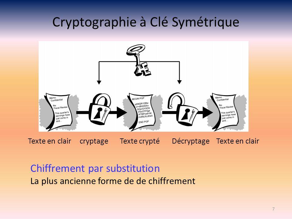 Cryptographie à Clé Symétrique (suite) Traces dans lEgypte antique, lexemple récent connu, le chiffre de Jules César dont les variantes Rot13 ou Rot47 Substituer une information par une autre.