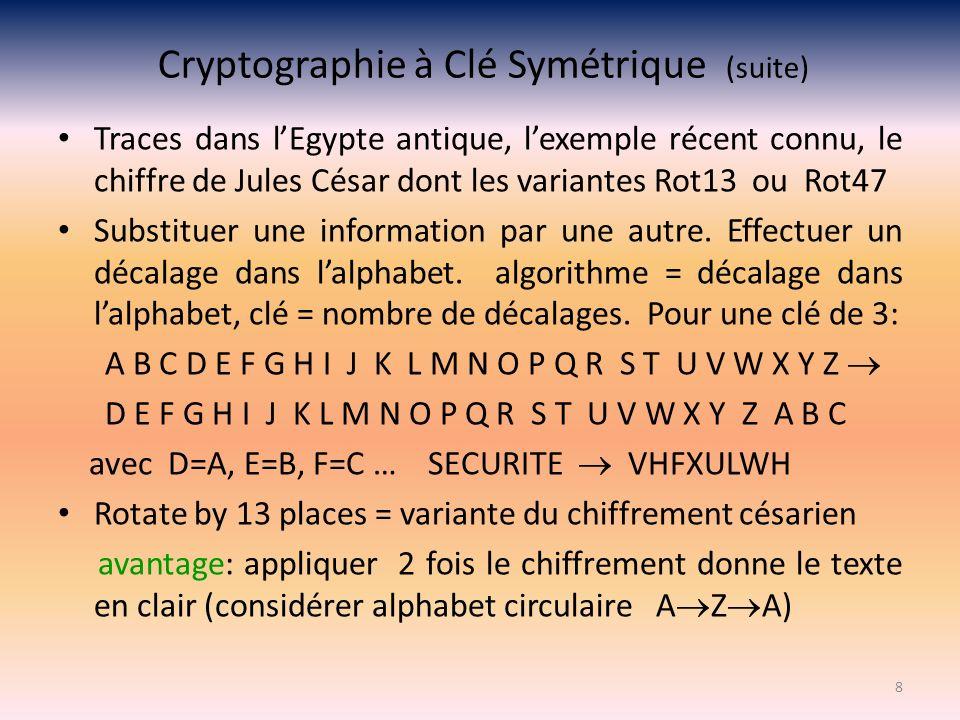 Cryptographie à Clé Symétrique (suite) Traces dans lEgypte antique, lexemple récent connu, le chiffre de Jules César dont les variantes Rot13 ou Rot47