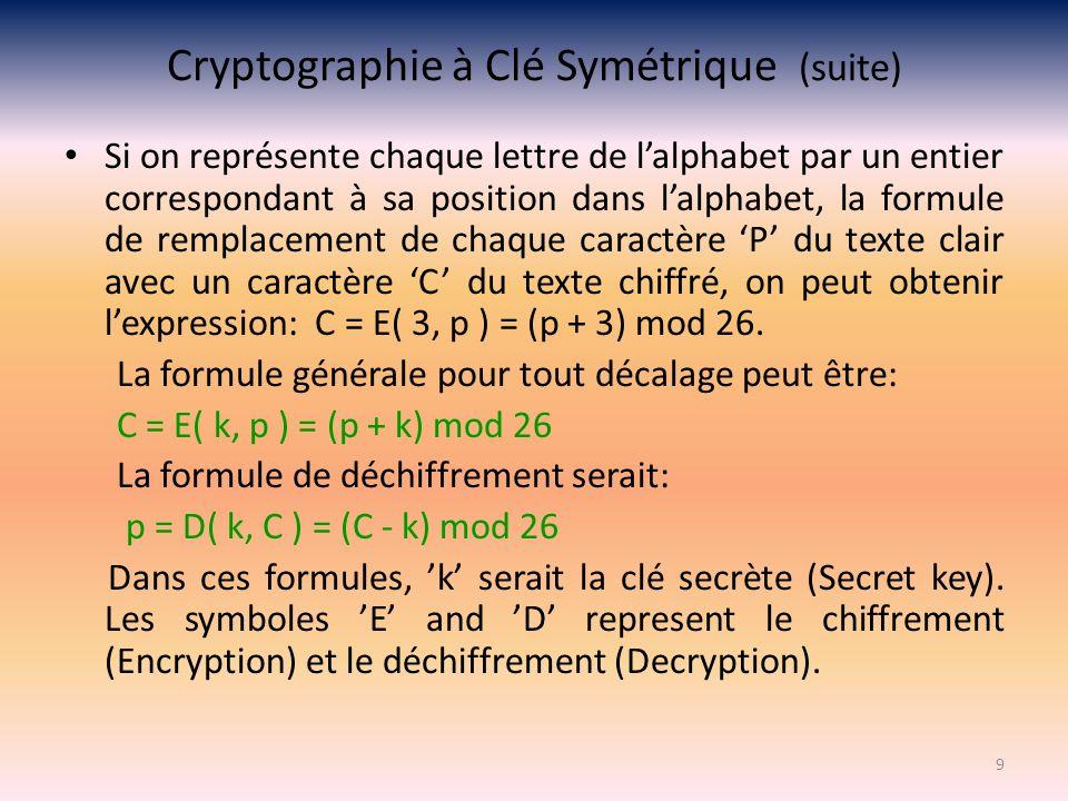 Cryptographie à Clé Symétrique (suite) Si on représente chaque lettre de lalphabet par un entier correspondant à sa position dans lalphabet, la formul