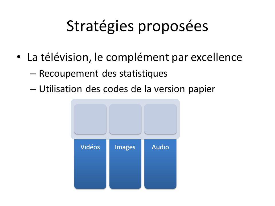 Stratégies proposées La télévision, le complément par excellence – Recoupement des statistiques – Utilisation des codes de la version papier VidéosImagesAudio