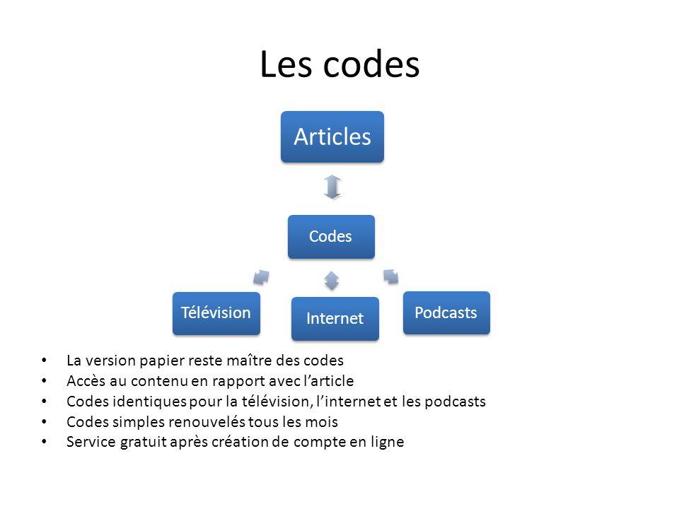 Les codes La version papier reste maître des codes Accès au contenu en rapport avec larticle Codes identiques pour la télévision, linternet et les podcasts Codes simples renouvelés tous les mois Service gratuit après création de compte en ligne CodesInternetPodcastsTélévision Articles