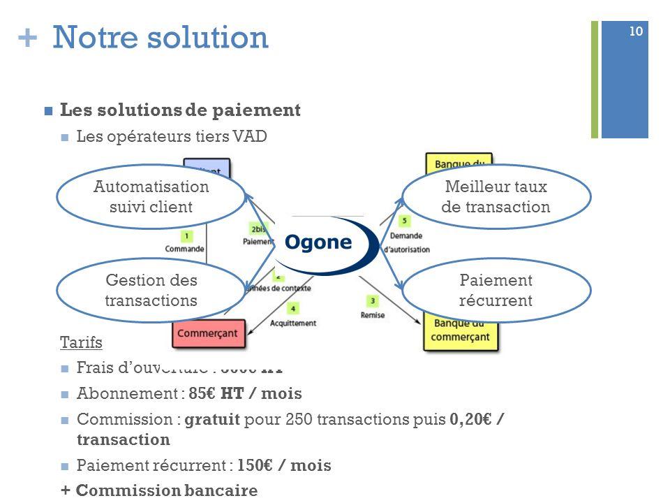 + Notre solution Les solutions de paiement Les opérateurs tiers VAD Tarifs Frais douverture : 300 HT Abonnement : 85 HT / mois Commission : gratuit po