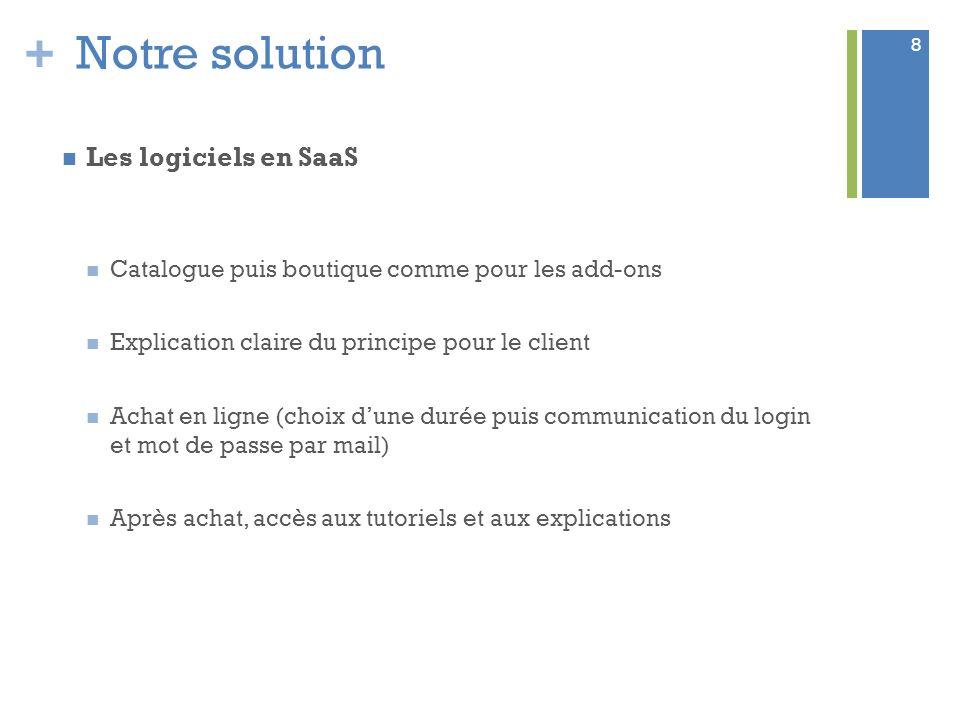 + Notre solution Les logiciels en SaaS Catalogue puis boutique comme pour les add-ons Explication claire du principe pour le client Achat en ligne (ch