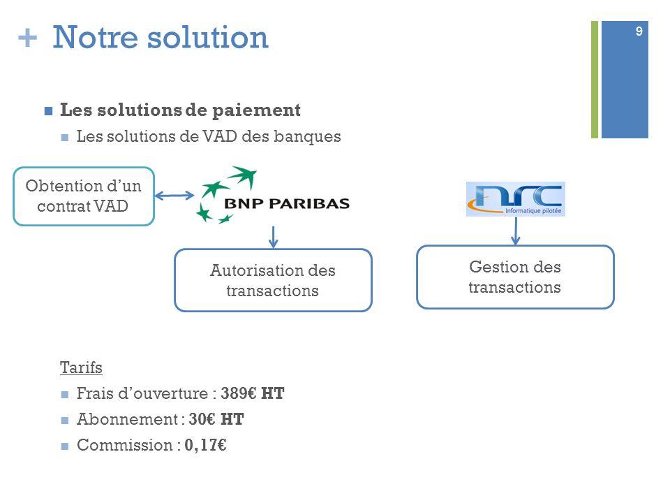 + Notre solution Les solutions de paiement Les solutions de VAD des banques Tarifs Frais douverture : 389 HT Abonnement : 30 HT Commission : 0,17 9 Au