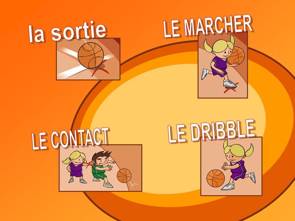Si un joueur dribble à 2 mains ou sarrête et recommence à dribbler RETOUR PRECEDENTE REPRISE de dribble FIN