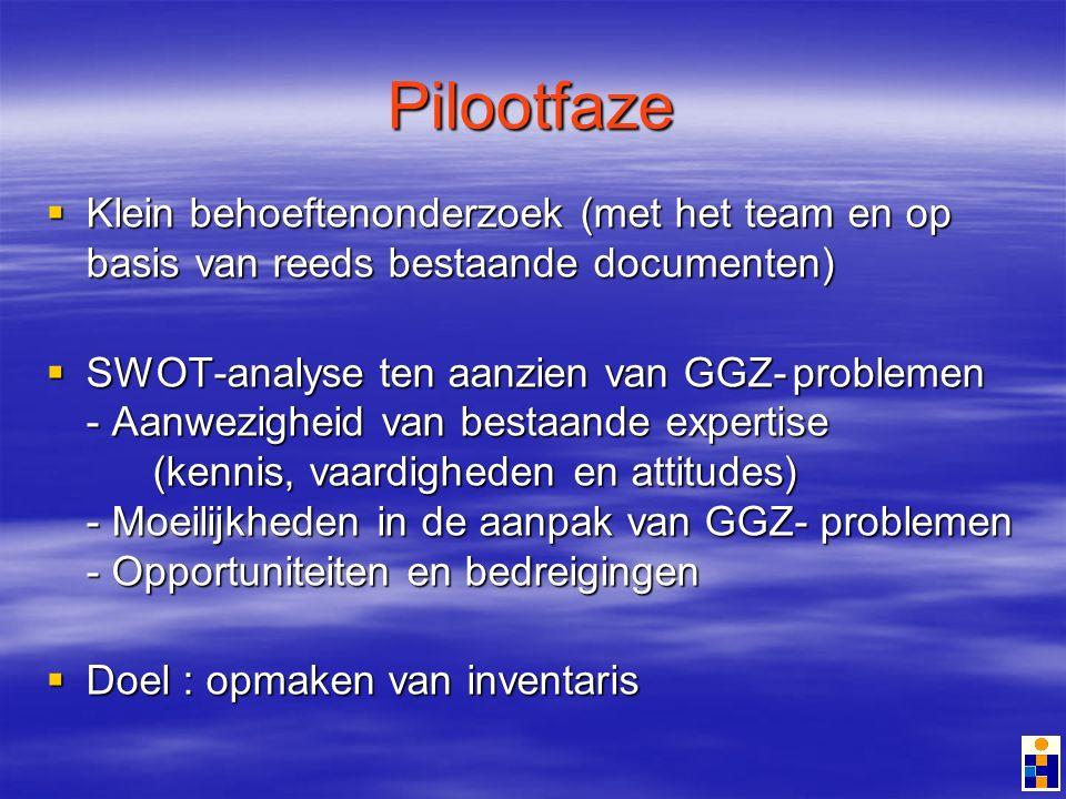 Pilootfaze Klein behoeftenonderzoek (met het team en op basis van reeds bestaande documenten) Klein behoeftenonderzoek (met het team en op basis van reeds bestaande documenten) SWOT-analyse ten aanzien van GGZ-problemen - Aanwezigheid van bestaande expertise (kennis, vaardigheden en attitudes) - Moeilijkheden in de aanpak van GGZ- problemen - Opportuniteiten en bedreigingen SWOT-analyse ten aanzien van GGZ-problemen - Aanwezigheid van bestaande expertise (kennis, vaardigheden en attitudes) - Moeilijkheden in de aanpak van GGZ- problemen - Opportuniteiten en bedreigingen Doel : opmaken van inventaris Doel : opmaken van inventaris