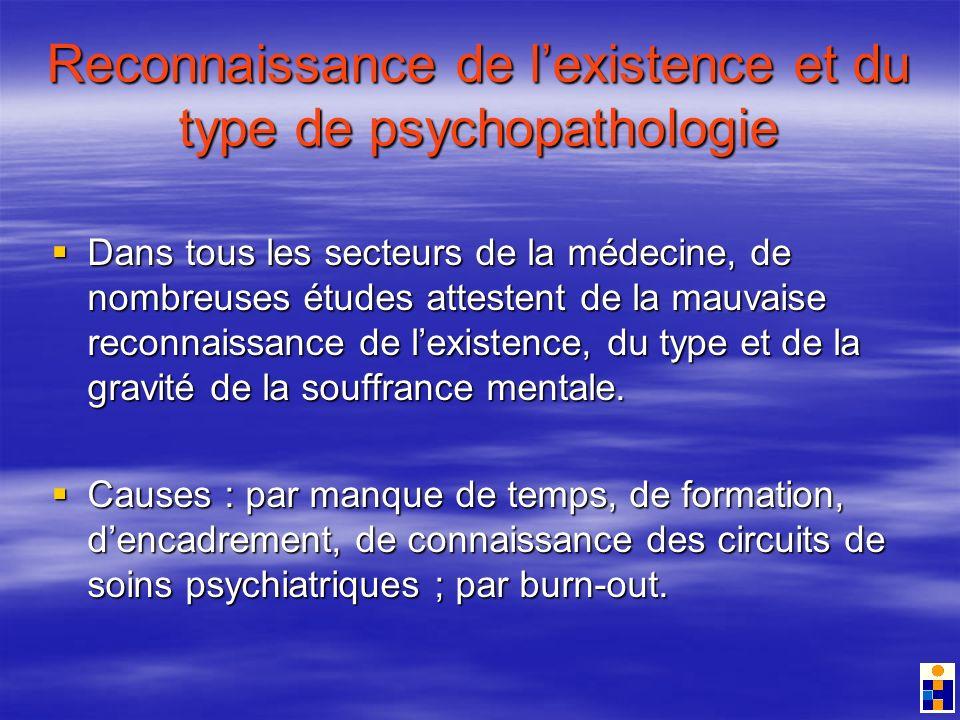 Reconnaissance de lexistence et du type de psychopathologie Dans tous les secteurs de la médecine, de nombreuses études attestent de la mauvaise reconnaissance de lexistence, du type et de la gravité de la souffrance mentale.