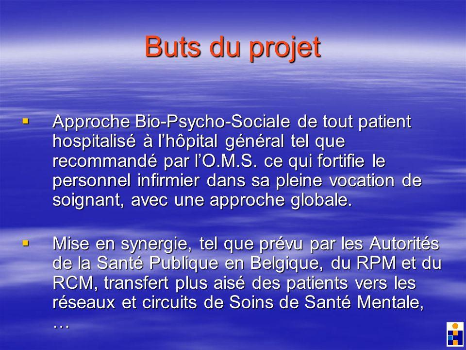 Buts du projet Approche Bio-Psycho-Sociale de tout patient hospitalisé à lhôpital général tel que recommandé par lO.M.S.