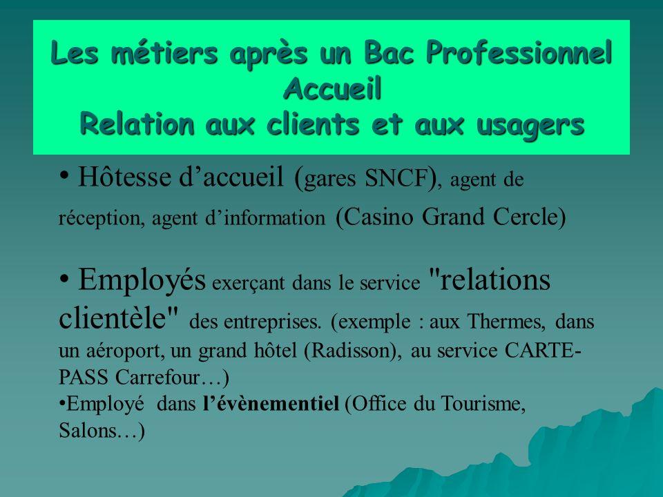 Hôtesse daccueil ( gares SNCF ), agent de réception, agent dinformation (Casino Grand Cercle) Employés exerçant dans le service relations clientèle des entreprises.