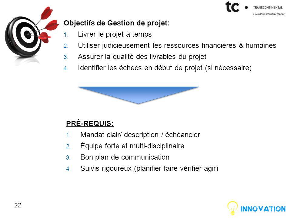 Objectifs de Gestion de projet: 1.Livrer le projet à temps 2.
