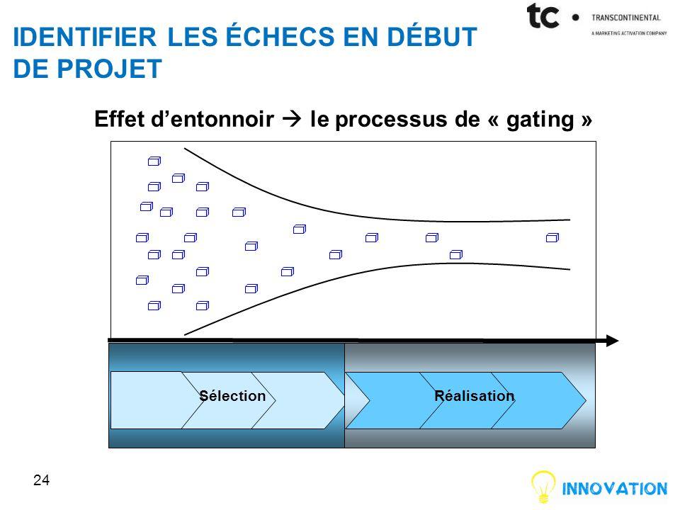 IDENTIFIER LES ÉCHECS EN DÉBUT DE PROJET Effet dentonnoir le processus de « gating » 24 SélectionRéalisation