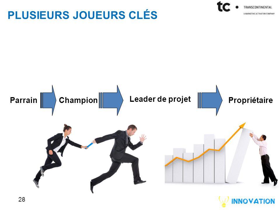 PLUSIEURS JOUEURS CLÉS 28 Champion Leader de projet Propriétaire Parrain