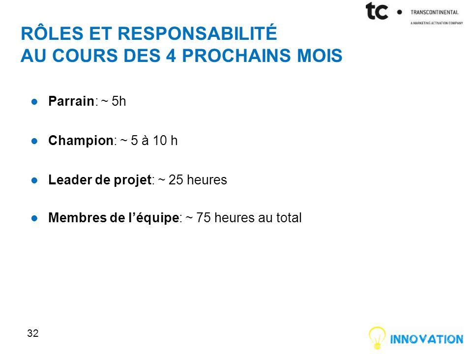 RÔLES ET RESPONSABILITÉ AU COURS DES 4 PROCHAINS MOIS Parrain: ~ 5h Champion: ~ 5 à 10 h Leader de projet: ~ 25 heures Membres de léquipe: ~ 75 heures au total 32
