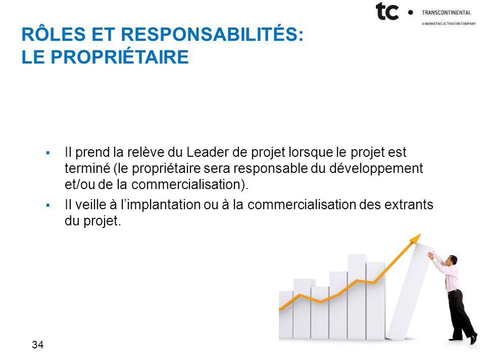 RÔLES ET RESPONSABILITÉS: LE PROPRIÉTAIRE 34 Il prend la relève du Leader de projet lorsque le projet est terminé (le propriétaire sera responsable du développement et/ou de la commercialisation).