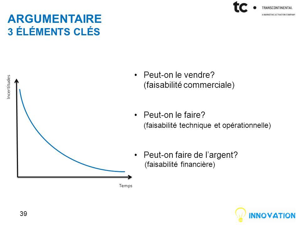 ARGUMENTAIRE 3 ÉLÉMENTS CLÉS Incertitudes Temps Peut-on le vendre.
