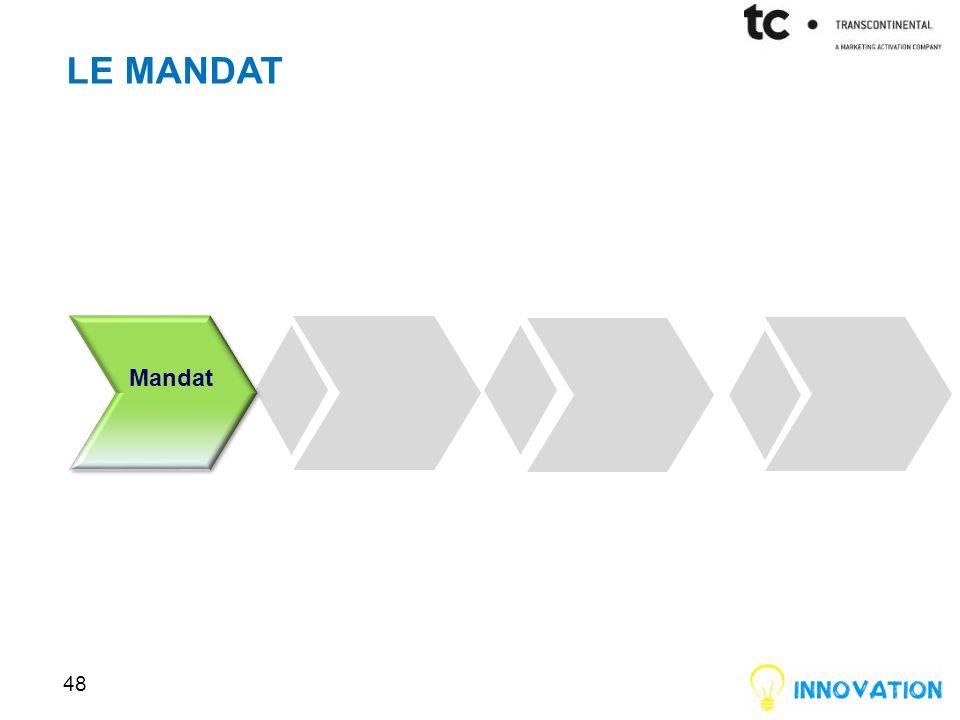 48 LE MANDAT Mandat