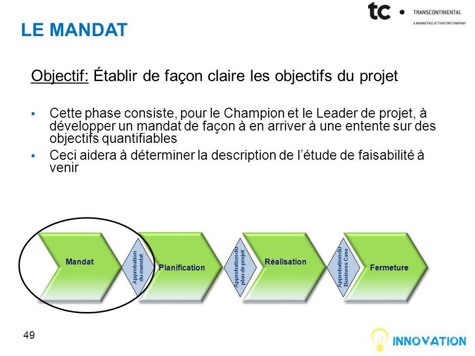 LE MANDAT Objectif: Établir de façon claire les objectifs du projet Cette phase consiste, pour le Champion et le Leader de projet, à développer un mandat de façon à en arriver à une entente sur des objectifs quantifiables Ceci aidera à déterminer la description de létude de faisabilité à venir 49
