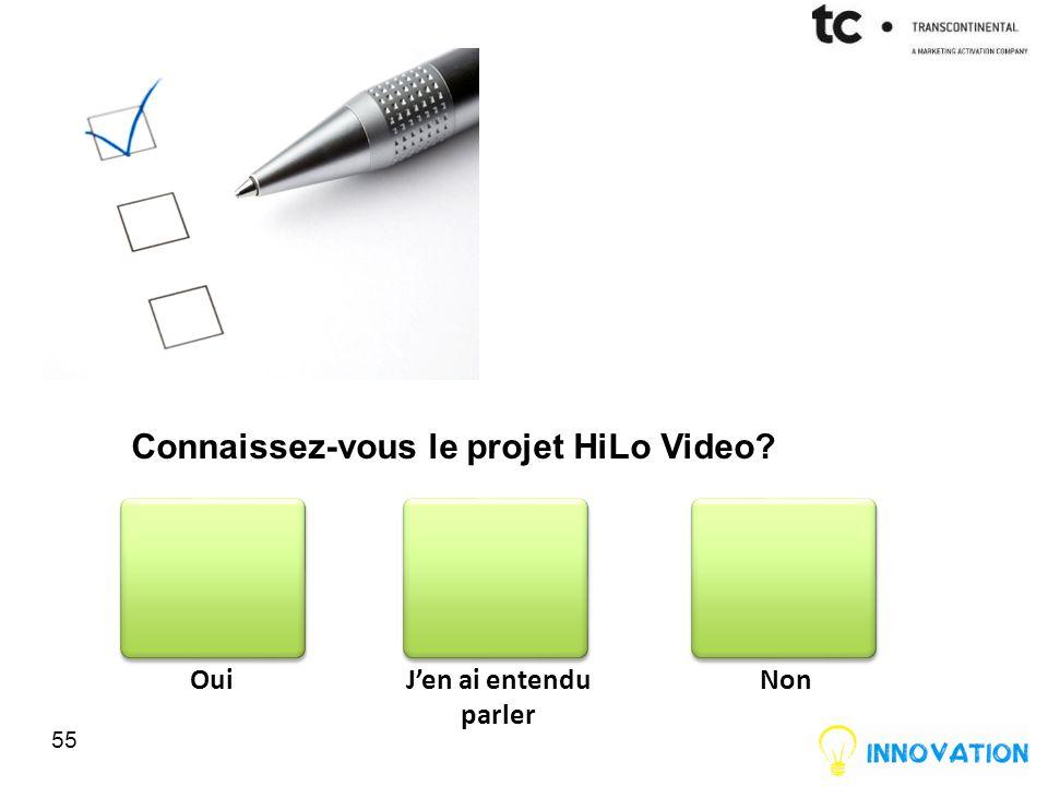 Connaissez-vous le projet HiLo Video? OuiJen ai entendu parler 55 Non