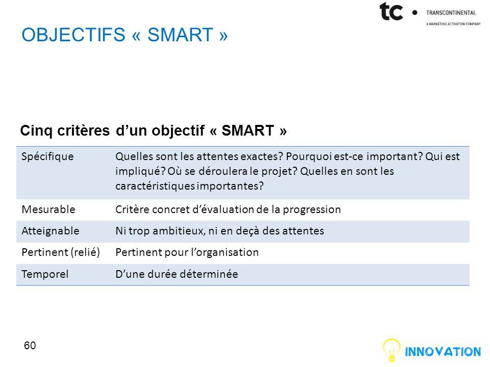 OBJECTIFS « SMART » Cinq critères dun objectif « SMART » 60 SpécifiqueQuelles sont les attentes exactes.