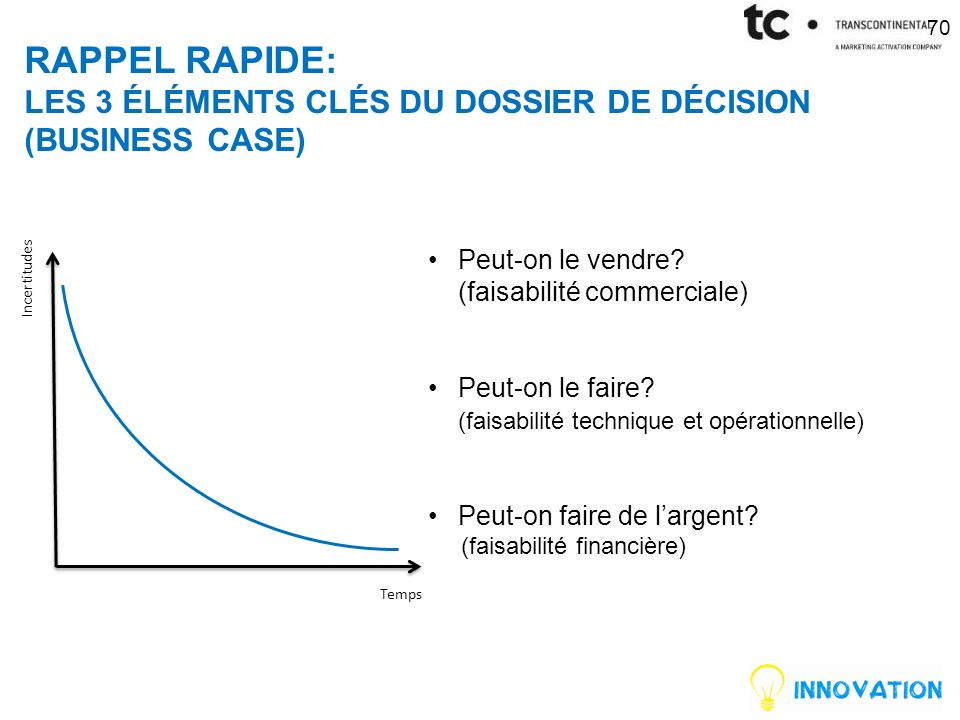 RAPPEL RAPIDE: LES 3 ÉLÉMENTS CLÉS DU DOSSIER DE DÉCISION (BUSINESS CASE) Incertitudes Temps Peut-on le vendre.