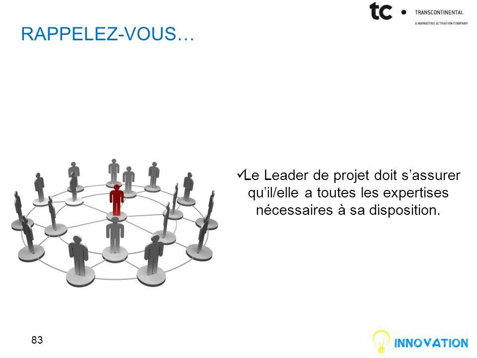 Le Leader de projet doit sassurer quil/elle a toutes les expertises nécessaires à sa disposition.