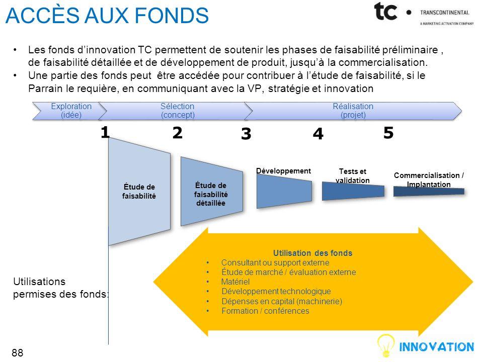 88 ACCÈS AUX FONDS Les fonds dinnovation TC permettent de soutenir les phases de faisabilité préliminaire, de faisabilité détaillée et de développement de produit, jusquà la commercialisation.