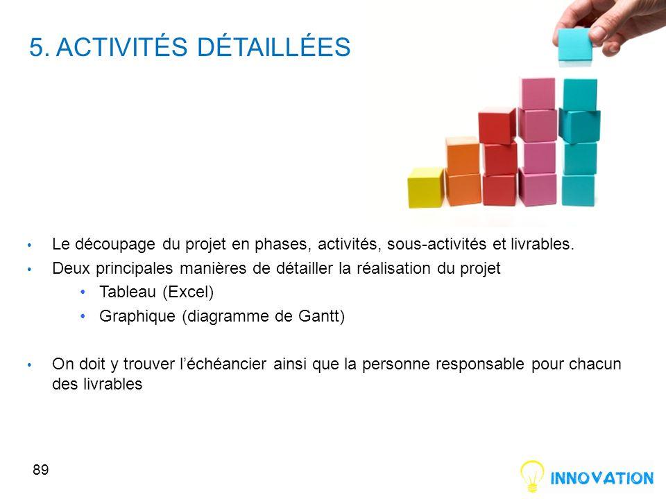 5.ACTIVITÉS DÉTAILLÉES Le découpage du projet en phases, activités, sous-activités et livrables.