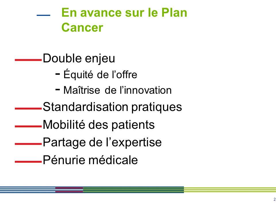 2 En avance sur le Plan Cancer Double enjeu - Équité de loffre - Maîtrise de linnovation Standardisation pratiques Mobilité des patients Partage de le