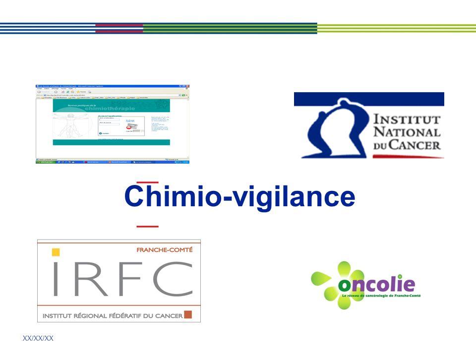 XX/XX/XX Chimio-vigilance