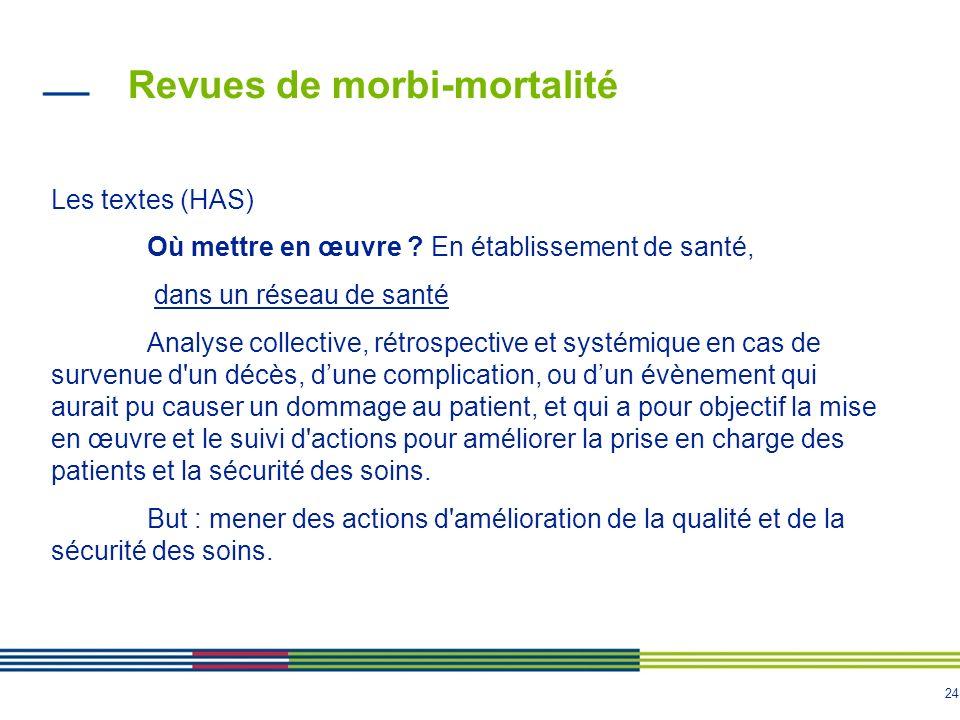 24 Revues de morbi-mortalité Les textes (HAS) Où mettre en œuvre ? En établissement de santé, dans un réseau de santé Analyse collective, rétrospectiv