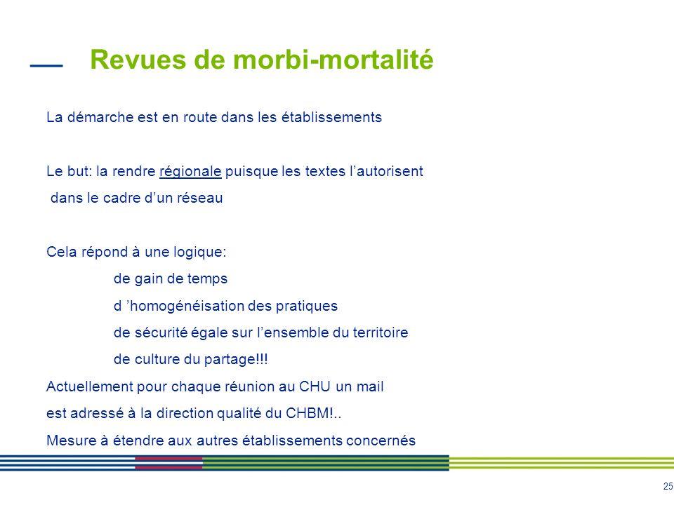 25 Revues de morbi-mortalité La démarche est en route dans les établissements Le but: la rendre régionale puisque les textes lautorisent dans le cadre