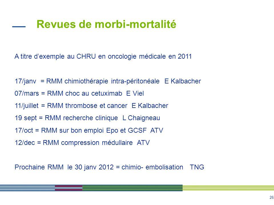 26 Revues de morbi-mortalité A titre dexemple au CHRU en oncologie médicale en 2011 17/janv = RMM chimiothérapie intra-péritonéale E Kalbacher 07/mars