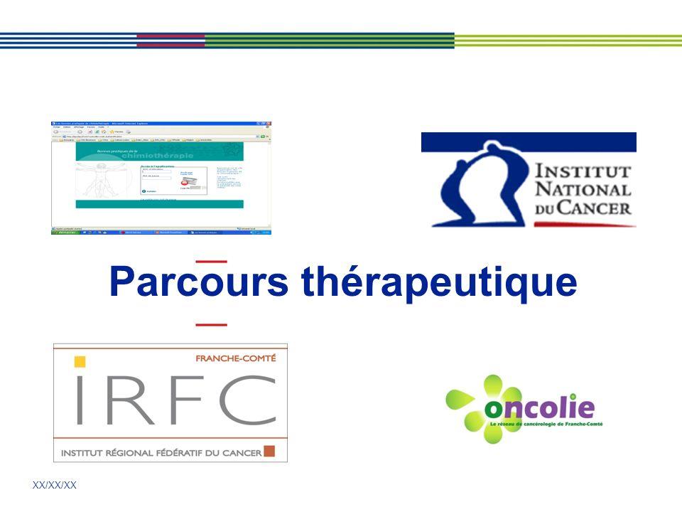 XX/XX/XX Parcours thérapeutique