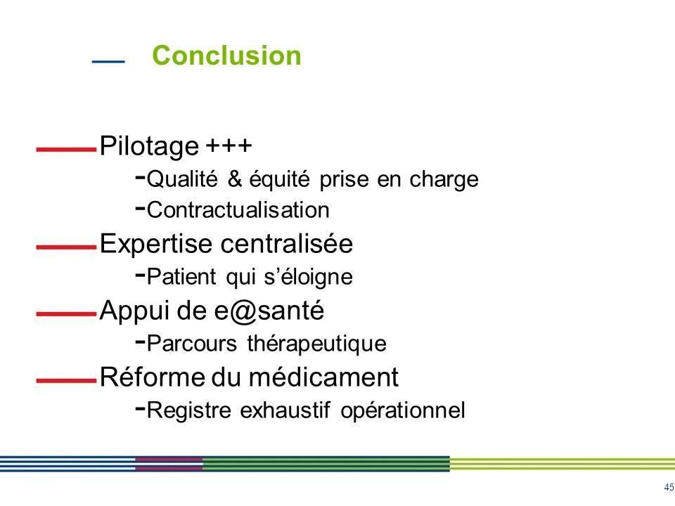 45 Conclusion Pilotage +++ - Qualité & équité prise en charge - Contractualisation Expertise centralisée - Patient qui séloigne Appui de e@santé - Par