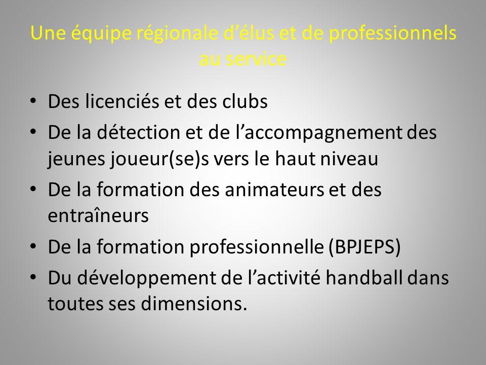 Une équipe régionale délus et de professionnels au service Des licenciés et des clubs De la détection et de laccompagnement des jeunes joueur(se)s vers le haut niveau De la formation des animateurs et des entraîneurs De la formation professionnelle (BPJEPS) Du développement de lactivité handball dans toutes ses dimensions.