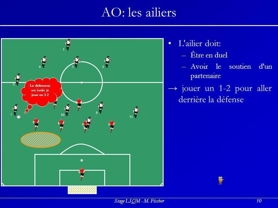 Stage LSQM - M. Fischer10 AO: les ailiers L'ailier doit: –Être en duel –Avoir le soutien d'un partenaire jouer un 1-2 pour aller derrière la défense 2