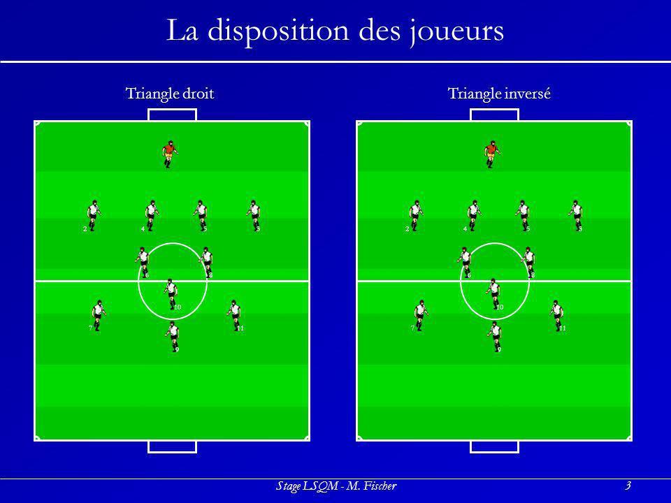 Stage LSQM - M. Fischer3 La disposition des joueurs 274109538611 Triangle droit 274109538611 Triangle inversé