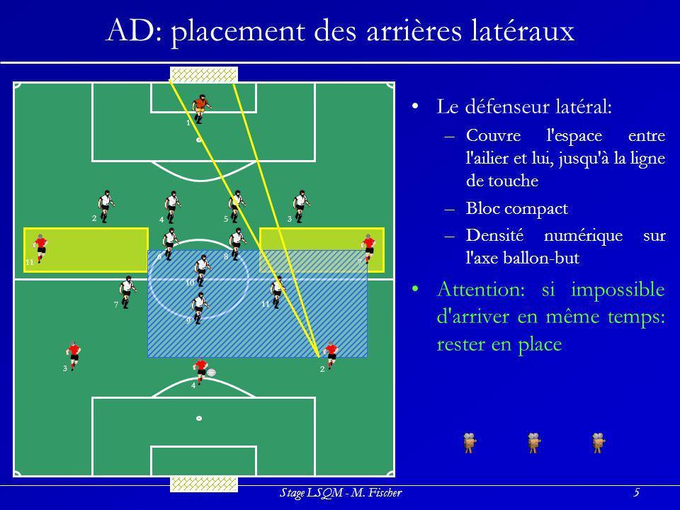 Stage LSQM - M. Fischer5 AD: placement des arrières latéraux Le défenseur latéral: –C–Couvre l'espace entre l'ailier et lui, jusqu'à la ligne de touch