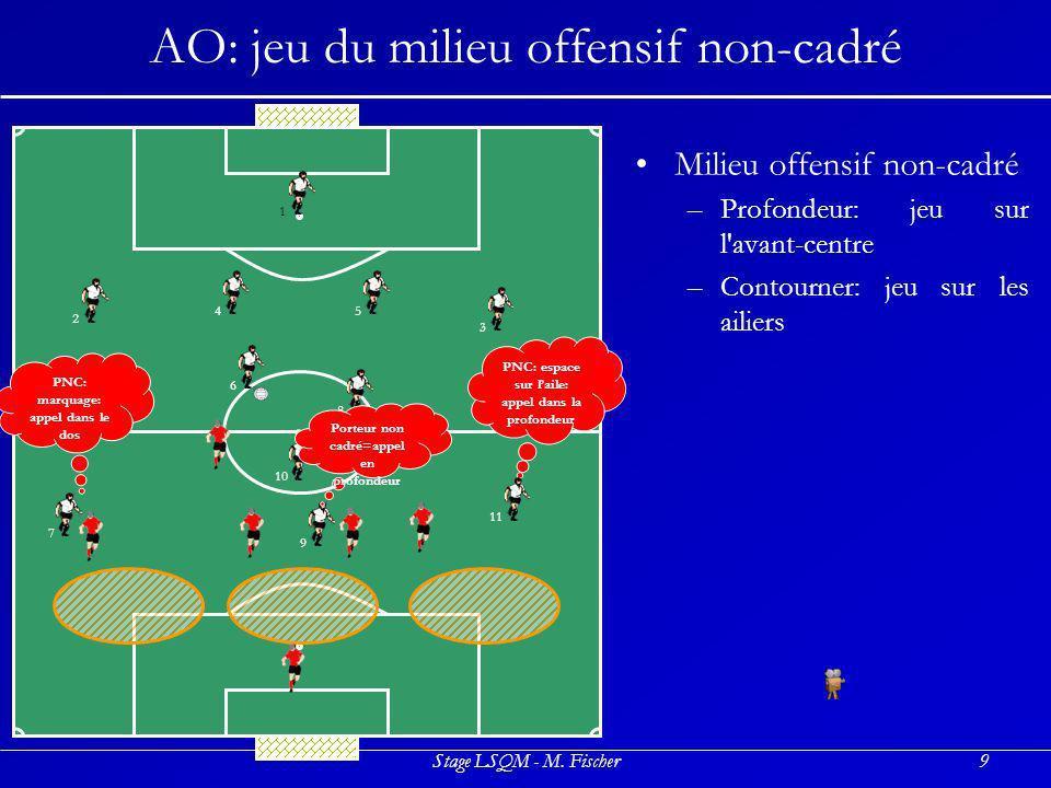 Stage LSQM - M. Fischer9 AO: jeu du milieu offensif non-cadré Milieu offensif non-cadré –P–Profondeur: jeu sur l'avant-centre –C–Contourner: jeu sur l