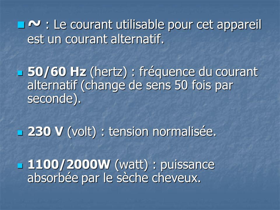 ~ : Le courant utilisable pour cet appareil est un courant alternatif. ~ : Le courant utilisable pour cet appareil est un courant alternatif. 50/60 Hz