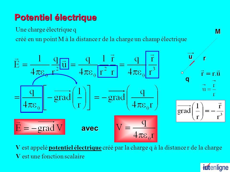 Potentiel électrique Une charge électrique q avec V est appelé potentiel électrique créé par la charge q à la distance r de la charge q Mr u créé en u