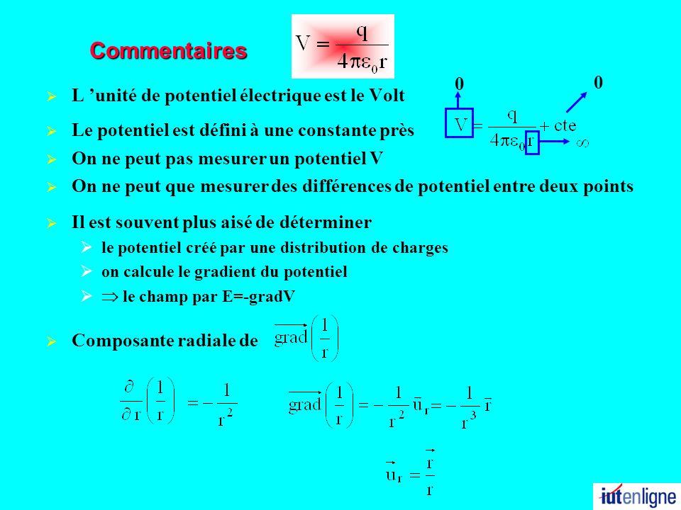 Commentaires L unité de potentiel électrique est le Volt Il est souvent plus aisé de déterminer le potentiel créé par une distribution de charges on c