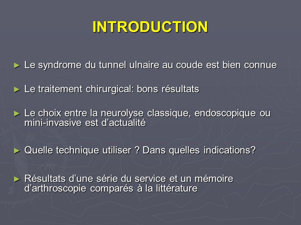 INTRODUCTION Le syndrome du tunnel ulnaire au coude est bien connue Le syndrome du tunnel ulnaire au coude est bien connue Le traitement chirurgical: bons résultats Le traitement chirurgical: bons résultats Le choix entre la neurolyse classique, endoscopique ou mini-invasive est dactualité Le choix entre la neurolyse classique, endoscopique ou mini-invasive est dactualité Quelle technique utiliser .