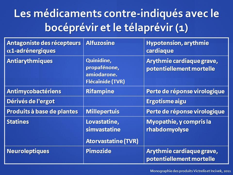 Les médicaments contre-indiqués avec le bocéprévir et le télaprévir (1) Antagoniste des récepteurs 1-adrénergiques Alfuzosine Hypotension, arythmie ca
