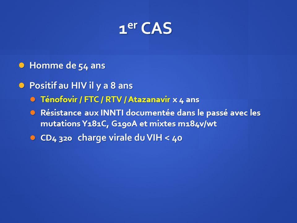 1 er CAS Homme de 54 ans Homme de 54 ans Positif au HIV il y a 8 ans Positif au HIV il y a 8 ans Ténofovir / FTC / RTV / Atazanavir x 4 ans Ténofovir