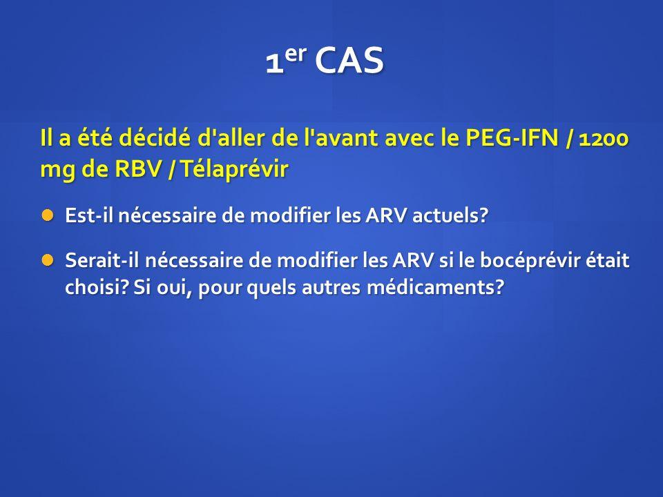 1 er CAS Il a été décidé d'aller de l'avant avec le PEG-IFN / 1200 mg de RBV / Télaprévir Est-il nécessaire de modifier les ARV actuels? Est-il nécess